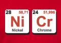 Nik3l